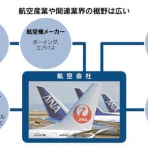航空需要蒸発、主要36社で赤字2.3兆円 関連産業も苦境 ❗️ニュース