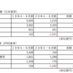 ANA、JAL、JR東、JR東海」旅行需要の蒸発で最も危ない企業はどこか :プレジデントオンライン