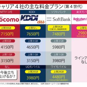 3大携帯会社に挑む楽天 新技術で5Gの主役狙う=柳沢亮/浜田健太郎