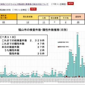 本日(7/31)も、2名のコロナ感染者の確認が出ました福山市です…