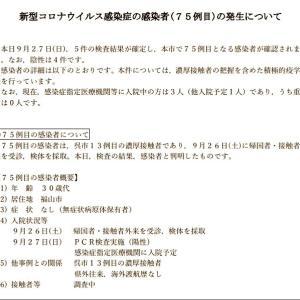 コロナ感染者…福山市で、本日(9/27)1名確認されましたようです…