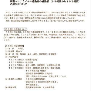 んっ、また、福山市内で3名の感染者が発生?…