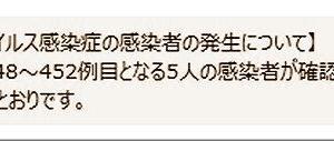 福山市の発表では、昨日は5名のコロナ感染者が確認されましたようです…