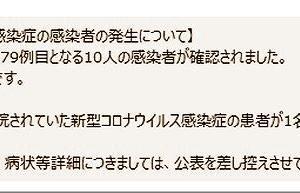 う~ん、昨日は福山市で10名の感染者の発生ですか…