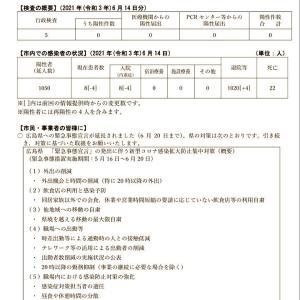 福山市の「コロナ感染1週間ゼロ」…ホッとしますし嬉しいですネ(^.-)☆