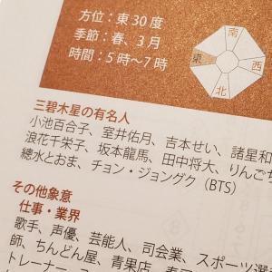 2022年孔子経営手帳