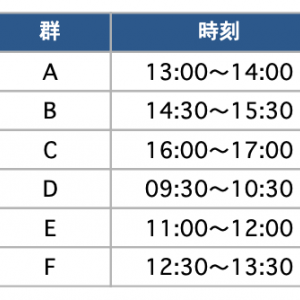 7月試験申し込み
