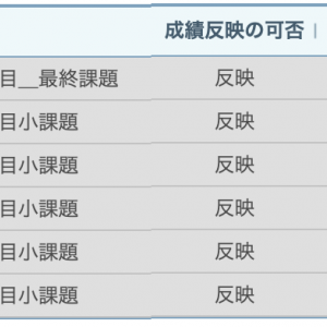 【夏スク】結果が判明