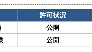 【第2回科目試験】結果発表!!