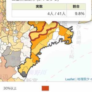 松阪市防災会議における女性参画比率