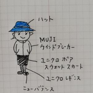 幼稚園運動会コーデと備忘録