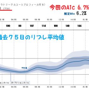 2科受診 2021/02/08(前)