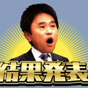 【結果発表〜〜〜!】運命の2020キャロットクラブ第1次募集出資申込結果【一口馬主】