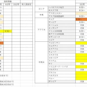 【9月27日最新情報】水際対策