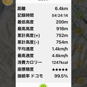 関西百名山「野坂岳」を登山