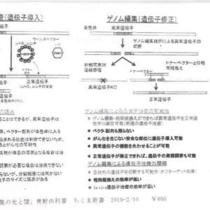 遺伝子治療からゲノム編集へ ー ポストゲノム時代のパラダイムシフト(4)