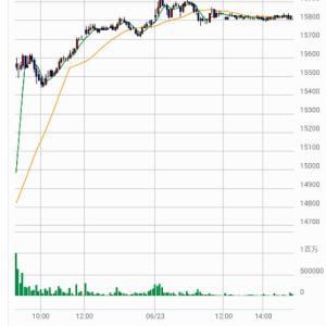 今日の投資(株・FX)水
