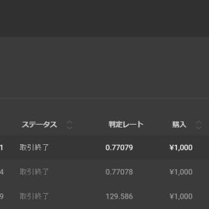 11月8日(火)のBOとFX