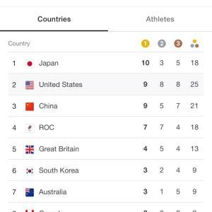 オリンピックTV観戦