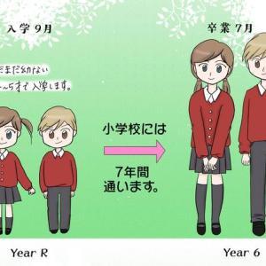 入学・卒業の時期、当日の式など、違いがあってビックリ!のイギリス学校事情