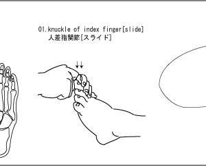 フットリフレ講義のネタ帳1 ボケに効く足ツボでバイデンジャンプ