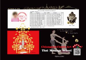 東京からレベル1のデジタル修了書が発行されました。