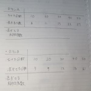 教育メモ  確率(基本)