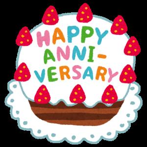 【祝☆2周年】ブログ2年目の振り返り(PV、収益など)と、今後について考えてみた