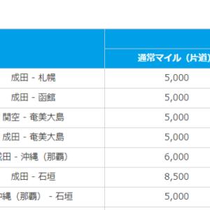 【春夏ダイヤも】バニラエアの特典航空券・減額マイルキャンペーン! 東京から札幌へ片道4,000ANAマイル、香港・台北へ片道6,800ANAマイル