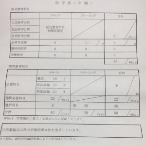 成績証明書