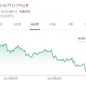 【MO】アルトリアグループから配当受領、この株価水準は即座に配当再投資