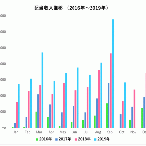 【不労所得】配当金収入は142,885円でした。(2019年10月)
