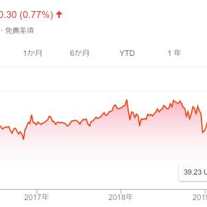 【配当を再投資するのか】米国株の買い増し候補がなくなってきました。
