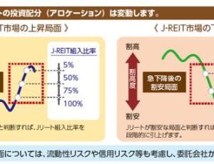 【リート王】明治安田Jリート戦略ファンドへの評価、投資対象としての是非