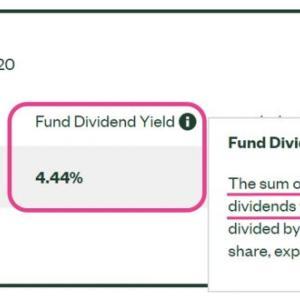 【SPYD積立方法】株価堅調・市場楽観ゆえ暴落を懸念、踏ん切りがつかない場合。