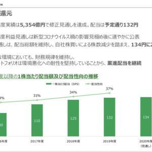三菱商事、注目の2020年。増配により累進配当維持の見通し。