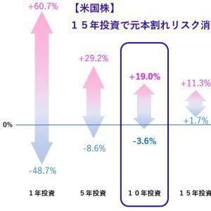 投資期間が10年の場合、「貯金で貯める」か「株式投資で増やす」か。過去の傾向・ポイントを示します。
