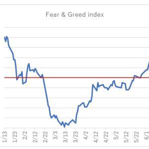 株式市場は反発続くも、気は大きくせず。