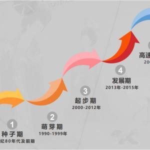 【米国株】継続的な成長が期待されるペット産業と関連銘柄