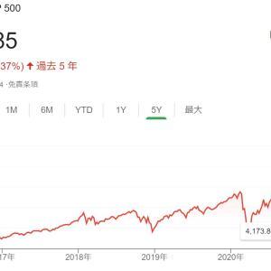 アーリーリタイアをめざす場合、高値圏でも米国株を買い続けるか
