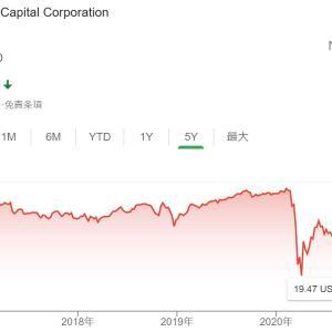 ARCCを全株売却した理由