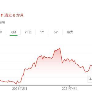 JALの株式・株主優待の売却タイミング