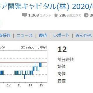 仕手株 9318アジア開発キャピタル