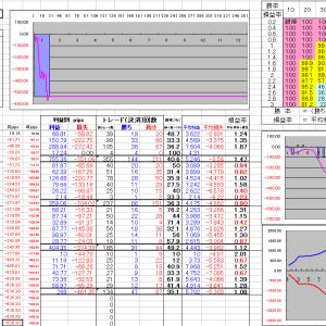 FX明細 取引結果2020年1月20日~1月25日