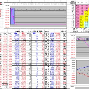 FX明細 取引結果2020年1月27日~2月1日