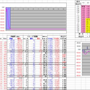 FX明細 取引結果2019年1月21日~1月26日
