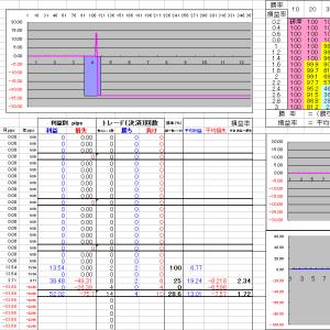 FX明細 取引結果2021年4月19日~4月24日