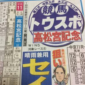 【突き破る】高松宮記念予想【2020】