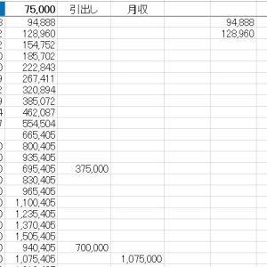 【フェニックス株式会社】東京4日連続コロナ100人越え!小池さん再選確実ですね~