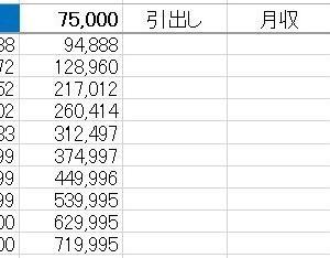 【フェニックス株式会社】東京5日連続コロナ100人超え!歯止めかからず・・・どうする?
